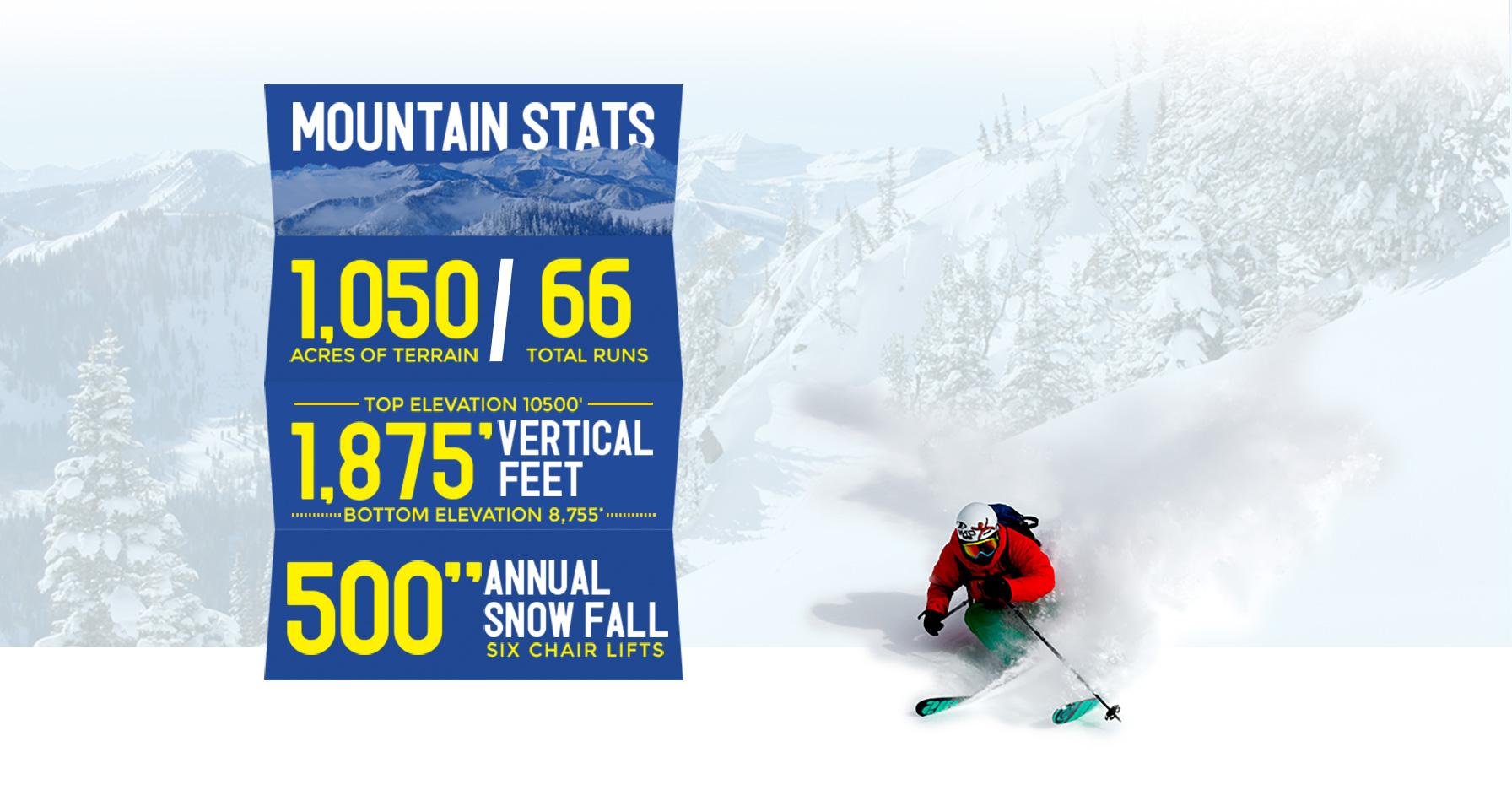 Brighton Ski Resort promotional graphic
