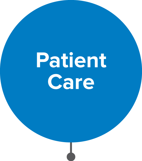 Patient Care icon