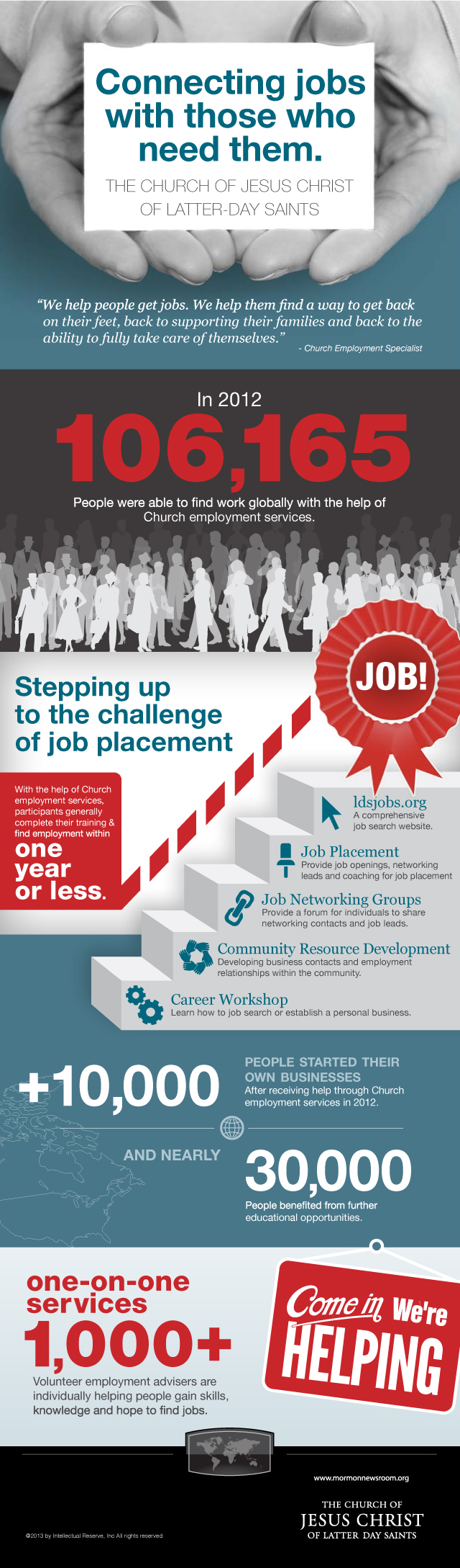 Church of Jesus Christ of Latter Day Saints Employment Infographic